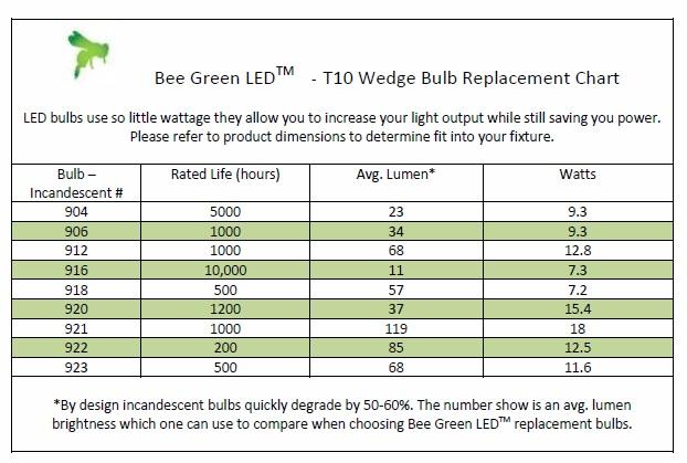 921 led bulb replacement lt10s12ww 12 volt led bulb led 1056. Black Bedroom Furniture Sets. Home Design Ideas